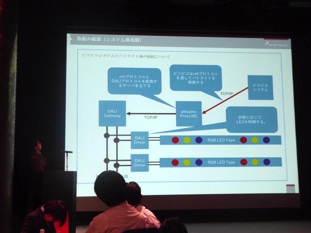 DALIのシステム構成図