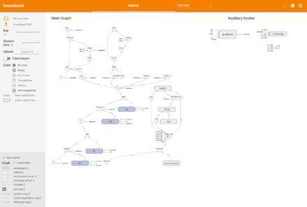 図1 TensorBoardの「GRAPHS」画面