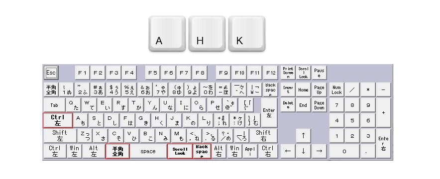 快適キーボード操作のためのキーカスタマイズ 〜Windows編〜   さくら ...