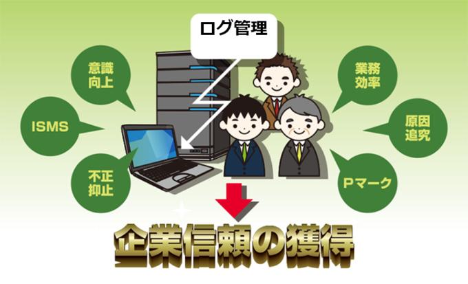 ログ管理→企業信頼の獲得