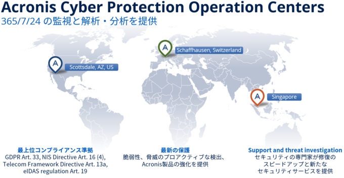 Acronis Cyber Protection Operation Centeres