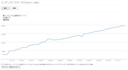 34-index-status