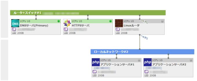 「マップ」画面