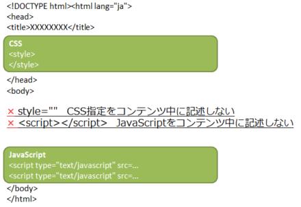 09-html-basic2