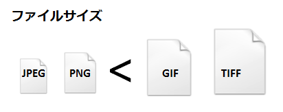 01-filesize