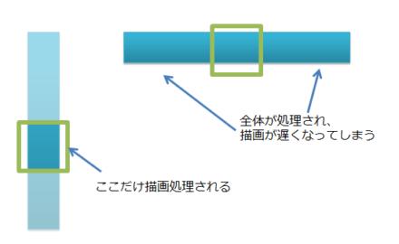 03-sprite-position