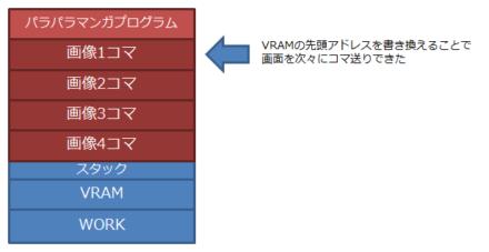 パラパラマンガ・プログラムの構成