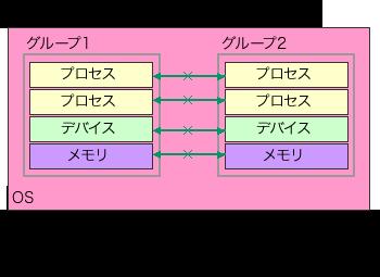 lxc01_3