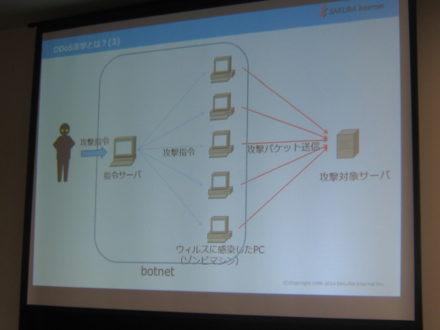 DDoS攻撃の解説
