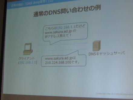 通常のDNS問い合わせの例
