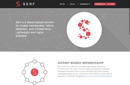Serfの公式サイト