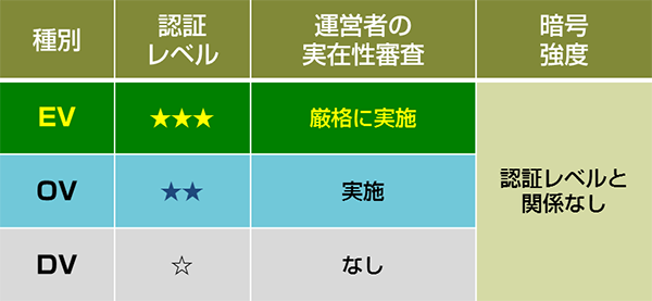 figure_table_s