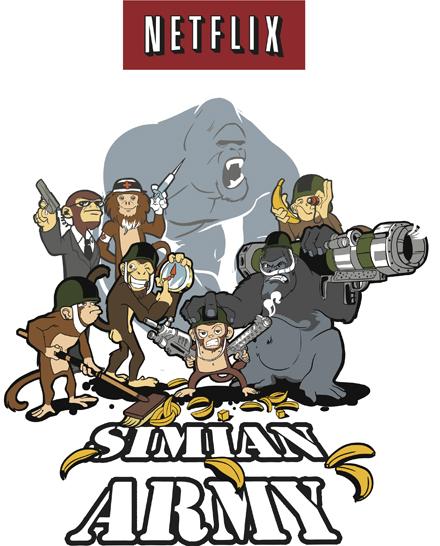 Simian Army