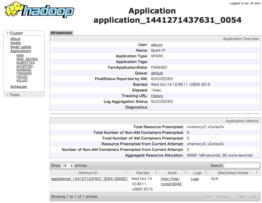Hadoop Resource Manager Web UI