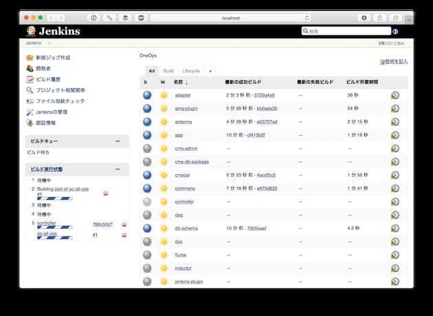 内包のJenkins管理画面