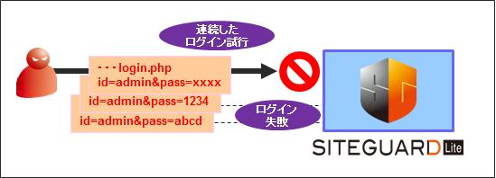 siteguardlite-custom_signature_03