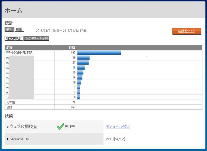 siteguardlite-statistics_02