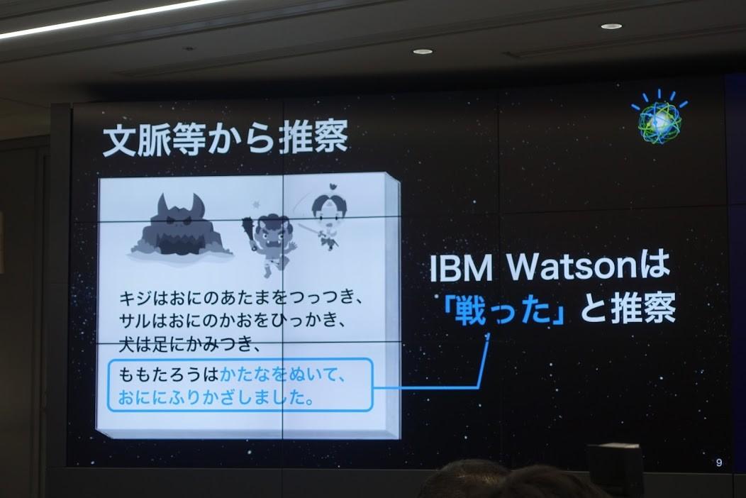Watsonによる「文脈などからの推察」の例