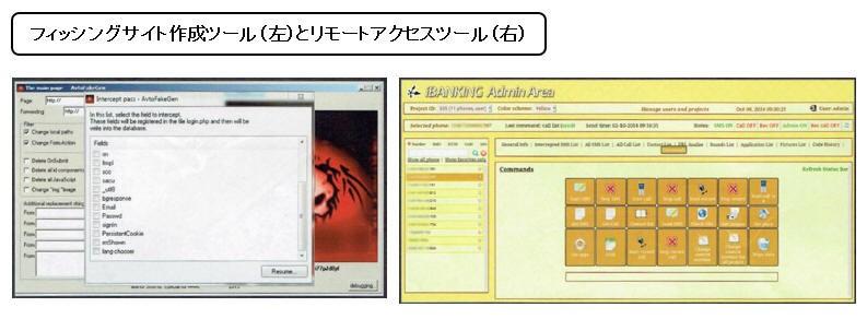 フィッシングサイト作成ツール(左)とリモートアクセスツール(右)