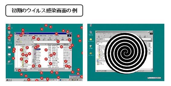 初期のウイルス感染画面の例(資料:IPA「ウイルス対策スクール」)