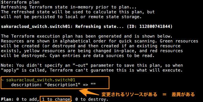 スイッチのインポート例2