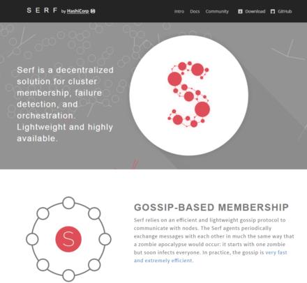 図1 SerfのWebサイト