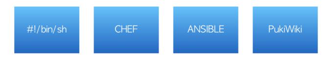 configration_tools