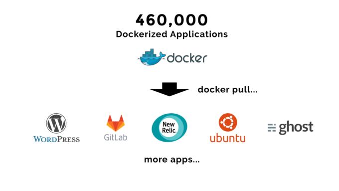 docker_pull_apps