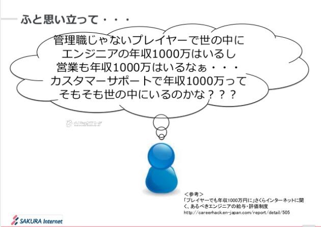 CS担当者が年収1000万円以上をもらう場合、どのような仕事をして、どのような価値を生み出しているべきでしょうか?