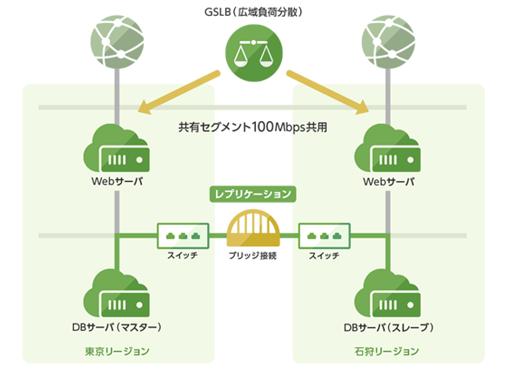 img_construction-image