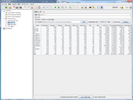 図26 リスナー画面で「参照」ボタンをクリックして.jtlファイルを読み込ませることで結果をGUIで閲覧できる