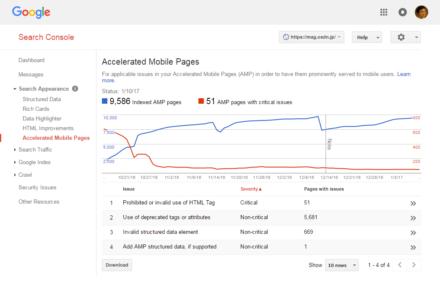 図6 Google Search Consoleの「Accelerated Mobile Pages」ページ