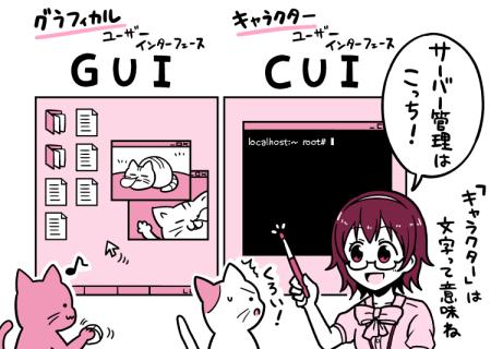 GUIとCUIの違い