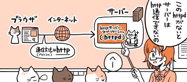 http通信をするにはhttpサーバーアプリケーションが必要
