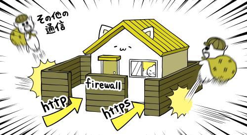 firewalldは不要な通信を遮断してくれる