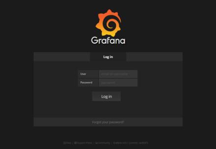 図2 Grafanaのログイン画面