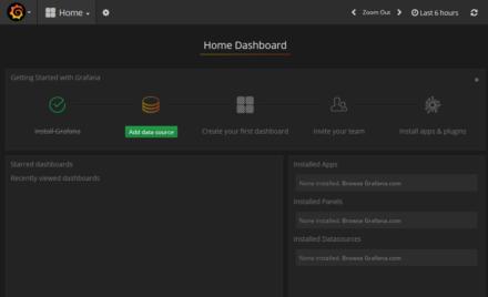 図6 「Home Dashboards」画面