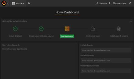 図9 「New Dashboard」をクリックしてダッシュボードを作成する