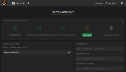 図27 Homeダッシュボードの「Add Users」をクリックする