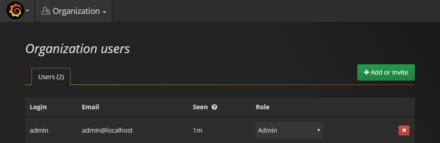 図28 「Organization users」画面。ここで「Add or Invite」をクリックする