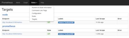 図7 「Status」メニューから表示できる「Targets」画面ではデータ取得先の状況を確認できる